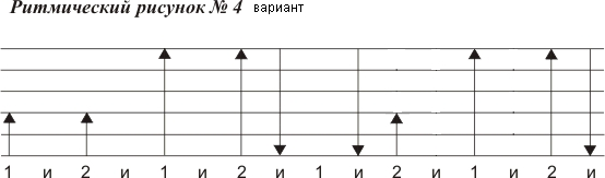 гитарный бой, видеоразбор