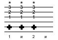 Новые песни группы Ленинград. Текст, легкие аккорды на гитаре.